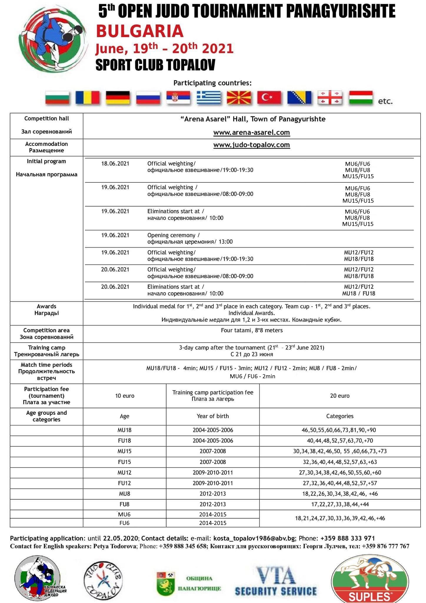 Judo Topalov 2021